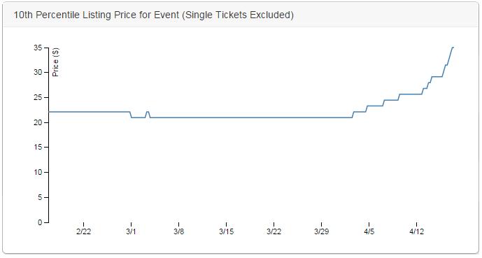 price_history